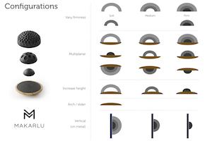 Makarlu configurations sheet