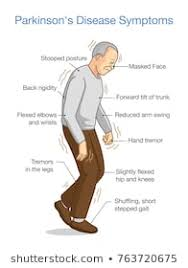 Symptoms Parkinsons Disease